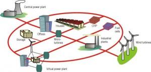 Smart Grid image